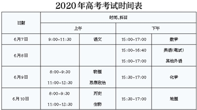 2020年北京高考時間變為4天