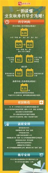 组织学生 北京有条件高校可组织学生分期返校 中小学实行错时上下学
