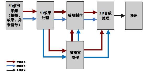折纸电视的步骤图解