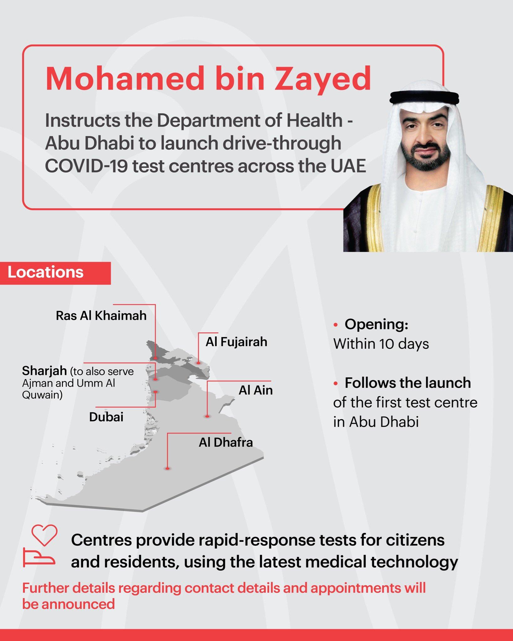 阿联酋将再建多个新冠病毒移动检测中心