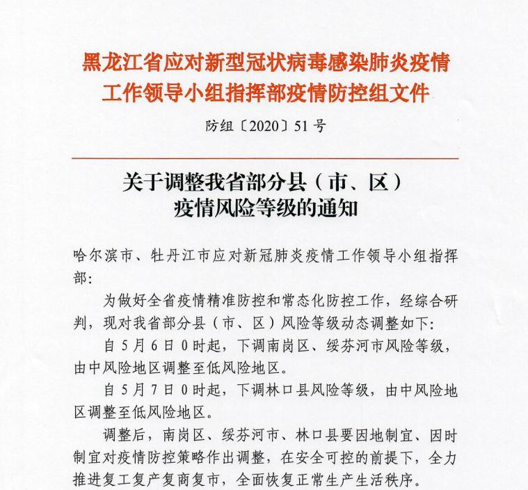 黑龙江下调绥芬河市、哈尔滨市南岗区、林口县疫情防控风险等级