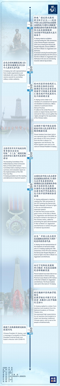 时政微周刊丨总书记的一周(10月19日—10月25日)