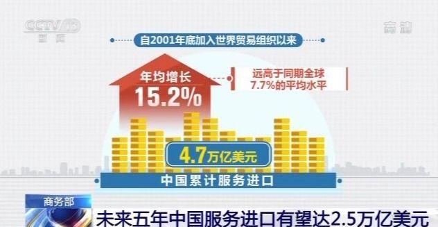 商务部:未来五年中国服务进口有望达2.5万亿美元 美国商务部 中国万亿 芯片