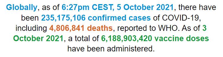 世卫组织:全球新冠肺炎确诊病例超过2.3517亿例