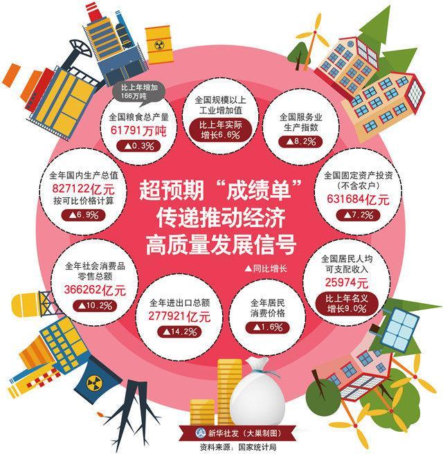 2017年中国经济总量增加_2015中国年经济总量