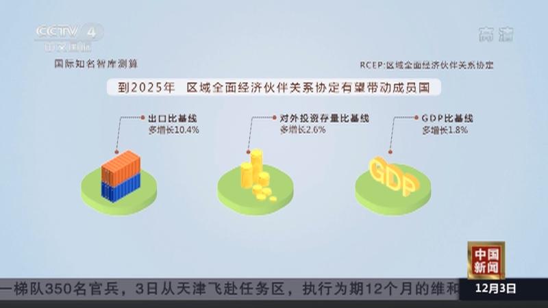 《中国新闻》 20201203 18:00