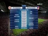 [欧冠]D组第1轮:埃因霍温VS马德里竞技 下半场