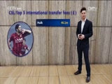 sportnews 010 Chinese World Cup Qualification