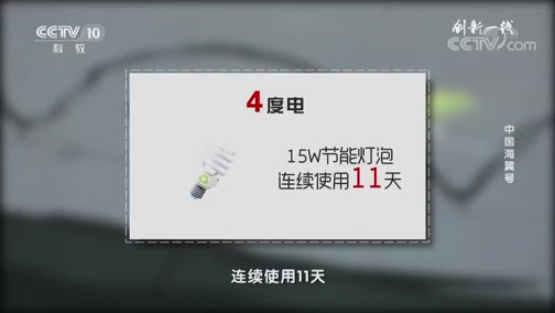 [科技之光]创新一线 中国海翼号