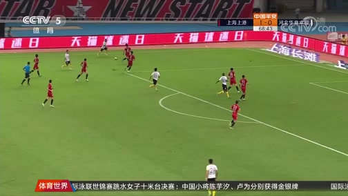 [中超]力克河北华夏幸福 上港豪取五连胜(世界)