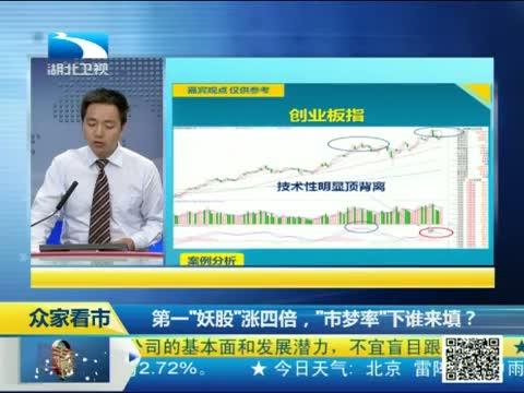 """[天生我财]第一""""妖股""""涨四倍,""""市梦率""""下谁来填? 20130802"""