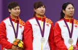 中国女子射箭队