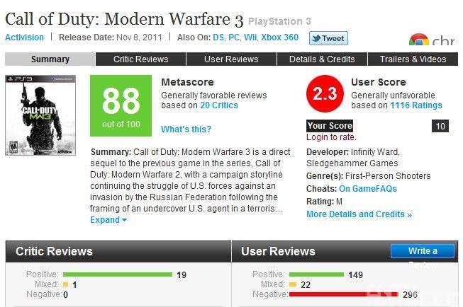 开发组呼吁玩家给予《使命召唤8》好评