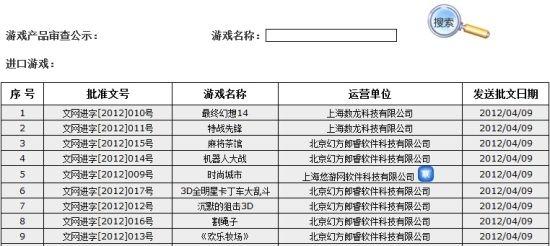 盛大代理网游《最终幻想14》通过文化部批准