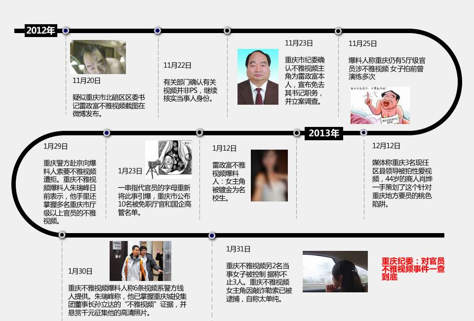 反腐视频聚焦|视频不雅照|官员不雅网络|95%贪湖羊养殖技术官员图片