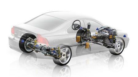 <center>汽车传动系统详细讲解</center>