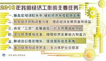 中央经济工作会议提出了明年经济工作的主要任务,其中涉农部分主要有: