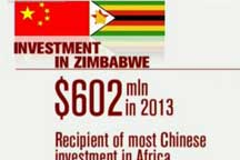Trade between China and Zimbabwe sees steady growth