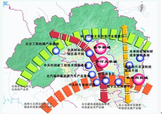 """""""十二五""""时期昌平产业发展布局图 摘自《北京市昌平区国民经济和社会发展第十二个五年规划纲要》"""