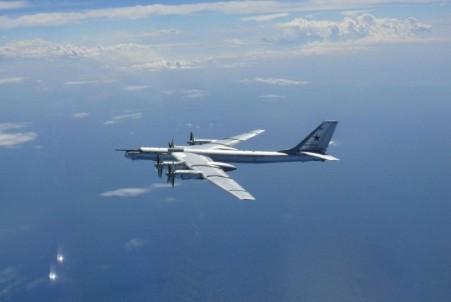 编队飞行和在复杂天气条件下飞行等技能训练