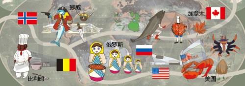 比利时、挪威、俄罗斯、加拿大、美国特色食材