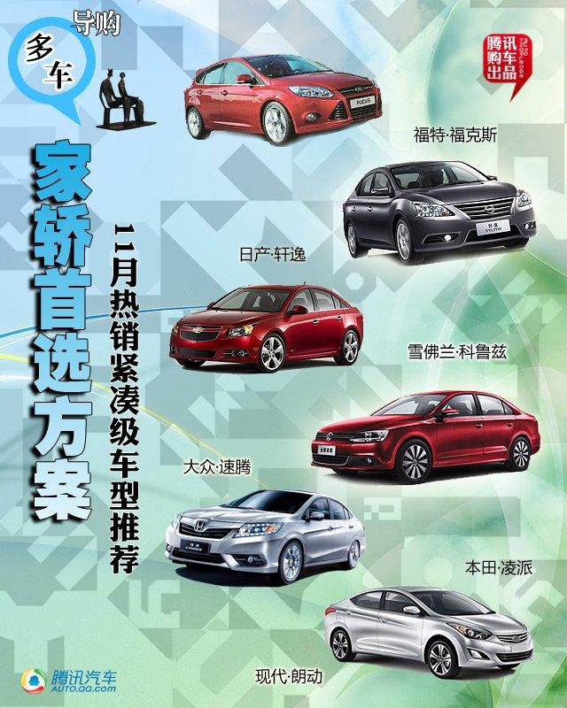 11月热销紧凑级车型推荐 家轿首选方案