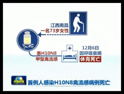 """12月17日,江西省卫生厅在官方网站发布消息称,""""首例人感染H10N8禽流感病例死亡。"""""""