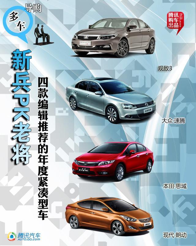 四款编辑推荐的年度紧凑型车 新兵PK老将