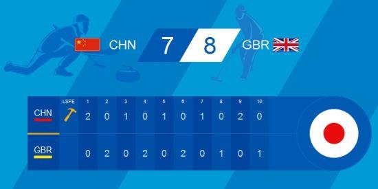 中国7比8负英国
