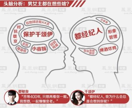 图片来源:@凤凰娱乐