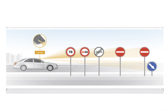 交通标志识别系统(Traffic Sign Recognition)