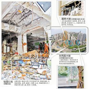 """""""919煤气燃爆事故""""两大疑问待解:破坏力为何这么大图片"""