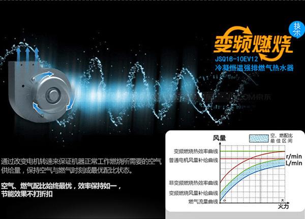 万和jsq21-12ev12冷凝式燃气热水器为冷凝恒温强排式燃气热水器