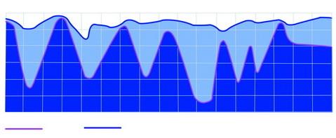 海河流域华北山前平原1980-2000年浅层地下水位埋深图