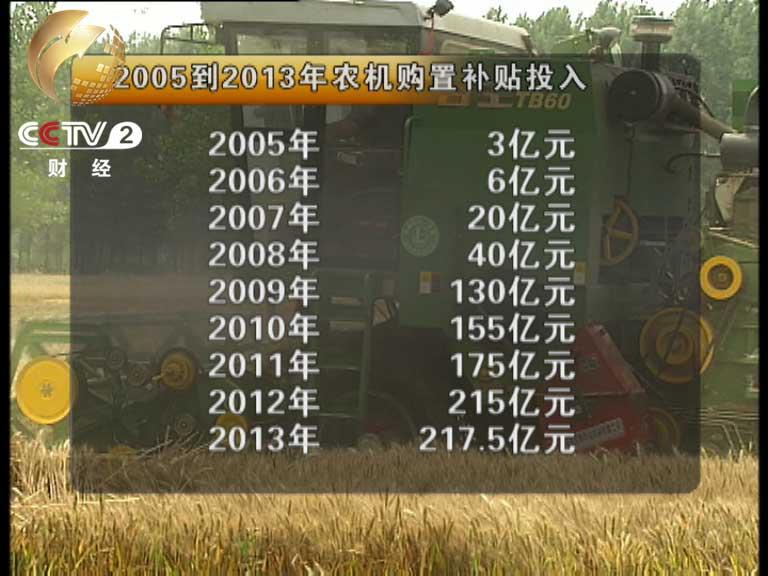 《经济半小时》 20141213 激发农业新活力:粮食补贴补给谁?图片