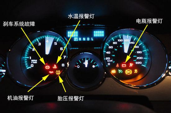 1.机油报警灯-这些灯亮一定要停车 车辆危险故障灯大全