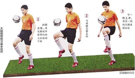 Скоро в Китае появятся первые школьные учебники по футболу