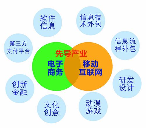 logo 标签 标识 设计 素材 图标 500_436