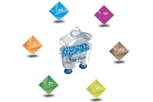 矿物质平衡-健康生活因水相伴 亲测莱卡滤水壶