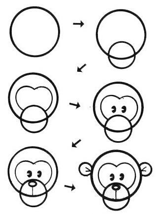 猴子头部简笔画画法 简笔画猴子 儿童简笔画图片大全