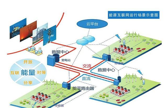 """业内人士表示,占GDP 5%的中国零售业在经过十年的互联网化后催生了近万亿元的市场,产生了阿里巴巴、京东等行业巨头。而GDP比重超20%的能源产业在互联网化后,必将产生更大的能量体。在未来10年, 中海阳互联网能源带来的直接和附带产业规模将超过20万亿元,能源互联网产业将孕育更多伟大的公司。  中海阳推进""""互联网+"""",就是要利用互联网的优势,来加快促进传统产业转型升级和提质增效,同时通过融合发展来培育新的业态、培育新的增长点。一方面,是着力做优存量,推动制造业、农业、物流、能源等传"""
