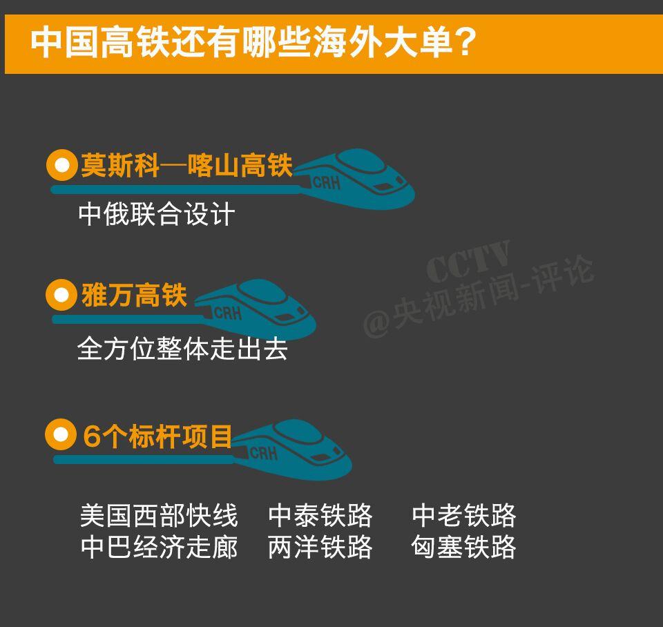 【一图解读】拿下印尼高铁项目 中国是不是赔