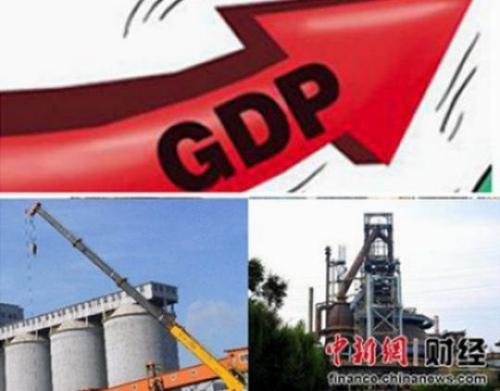 上海GDP 增速_中国gdp增速图