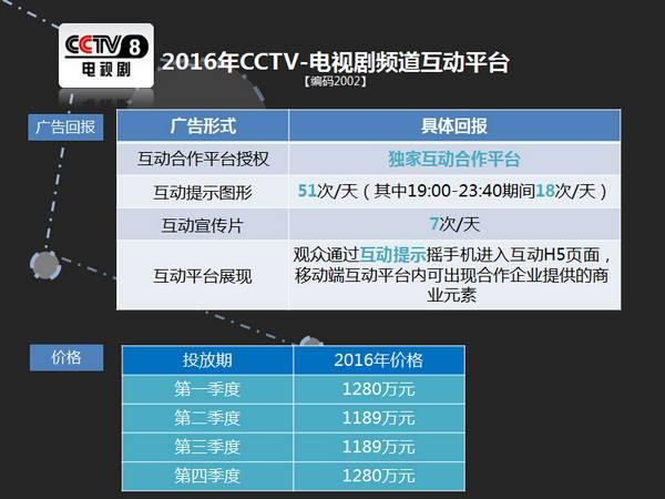 2016年央视新媒体告白预售资源