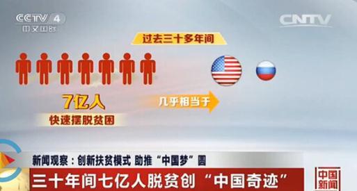 """中文國際頻道《新聞觀察:創新扶貧模式 助推""""中國夢""""》"""