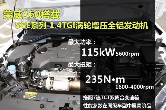 荣威360 1.4TGI发动机-2016款帝豪对比荣威360 自主销量王单挑A咖高清图片