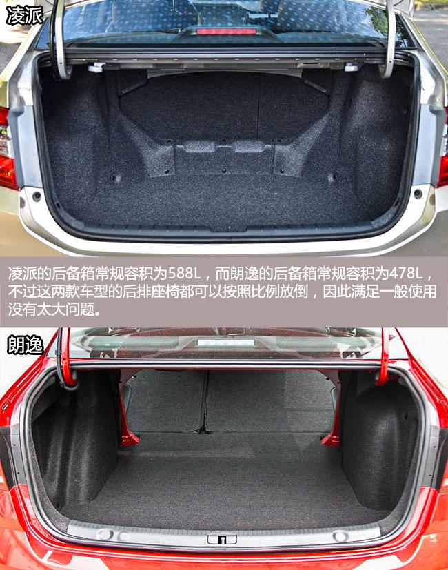 而朗逸的后备箱常规容积为478l,不过这两款车型的后排座椅都可以按照