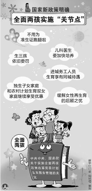 中国人口红利现状_人口红利 计划生育