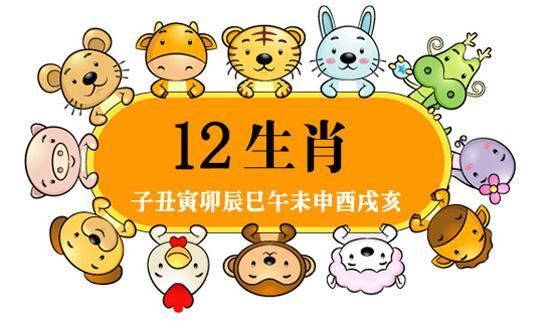 Les 12 symboles du zodiaque chinois