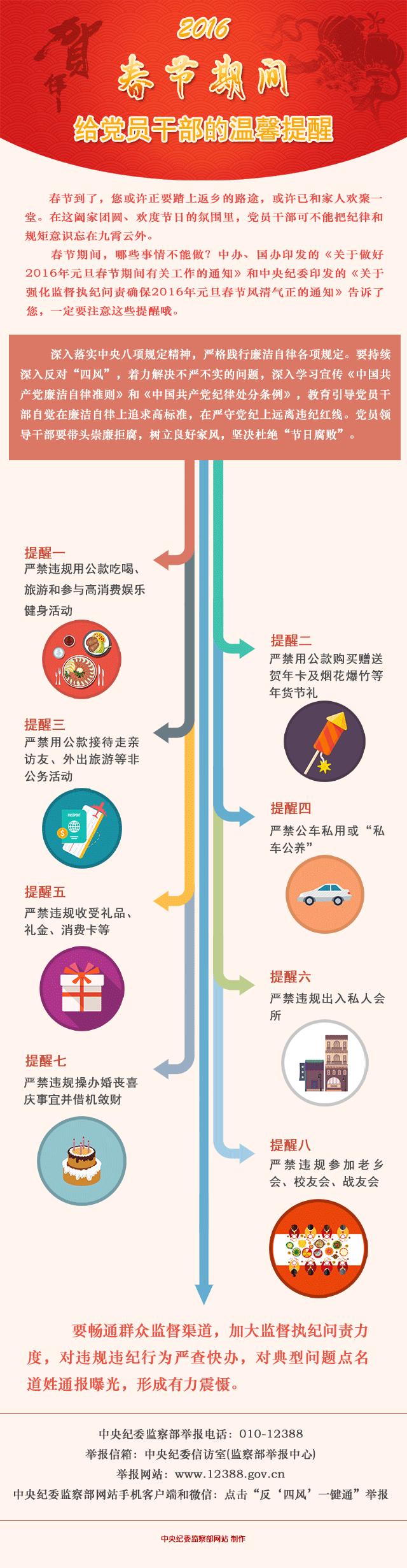 中纪委:春节期间给党员干部的温馨提醒